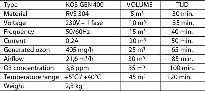 ozon generator